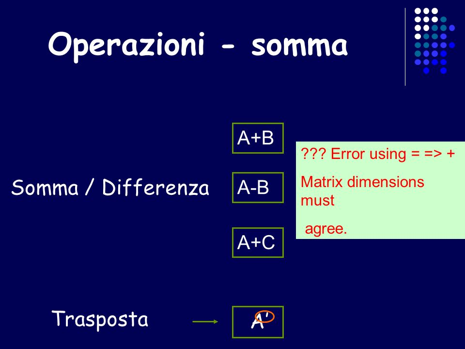 Operazioni - somma Somma / Differenza Trasposta A' A+B A-B A+C