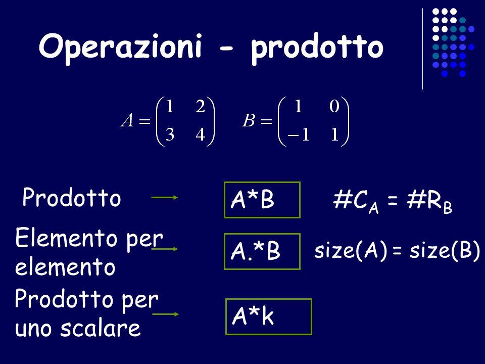 Operazioni - prodotto Prodotto A*B #CA = #RB Elemento per elemento