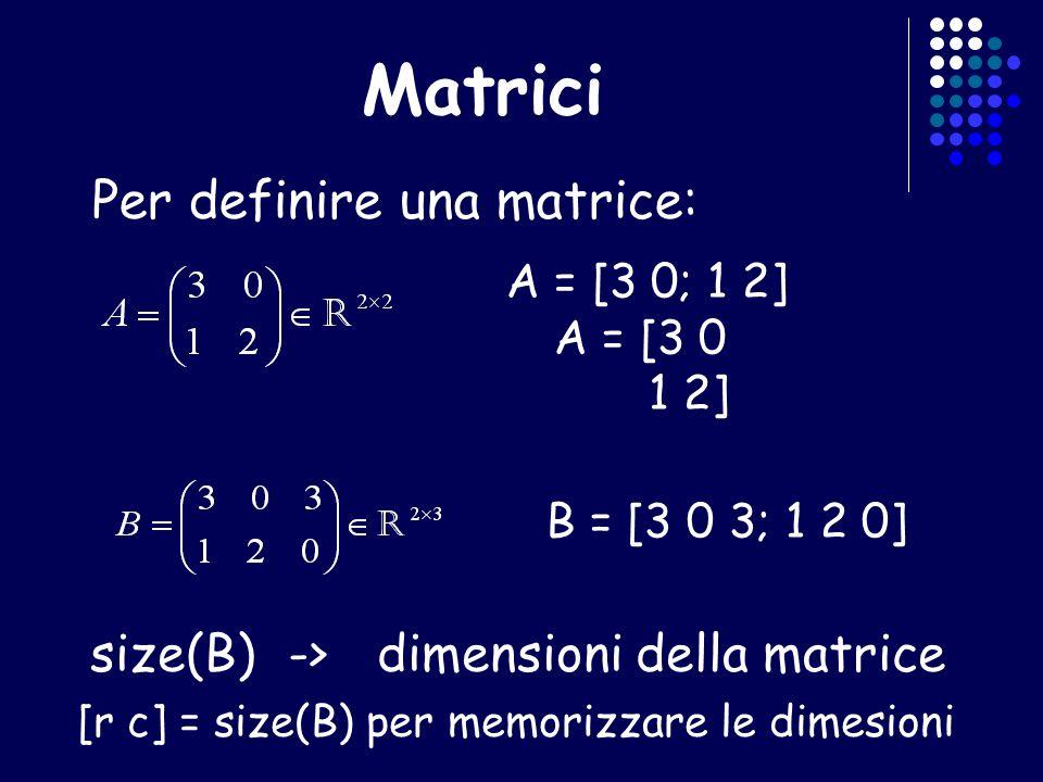 Per definire una matrice: