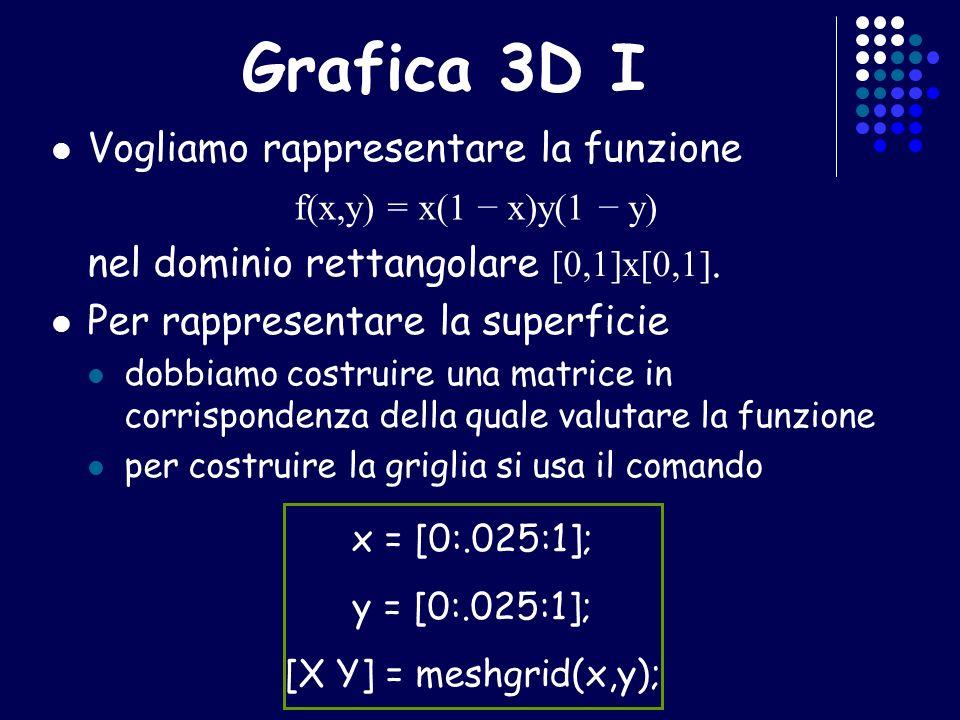 Grafica 3D I Vogliamo rappresentare la funzione