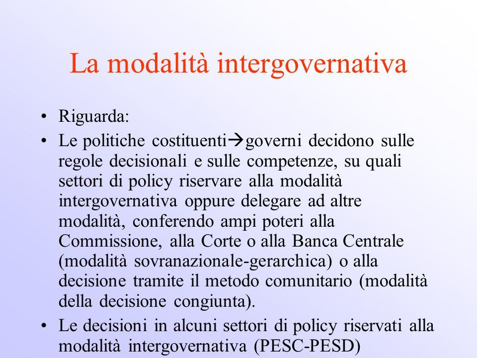 La modalità intergovernativa