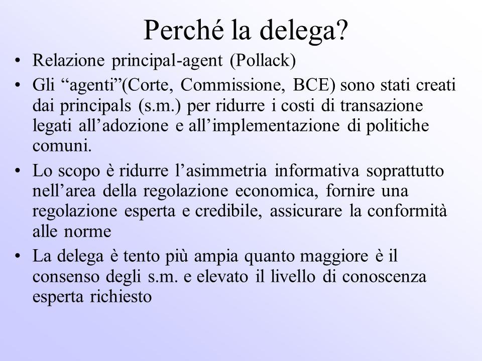 Perché la delega Relazione principal-agent (Pollack)