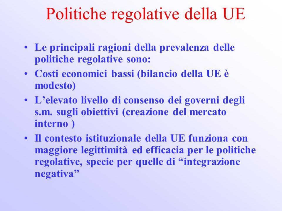Politiche regolative della UE