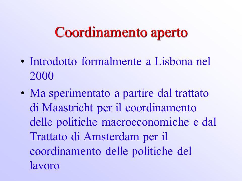 Coordinamento aperto Introdotto formalmente a Lisbona nel 2000