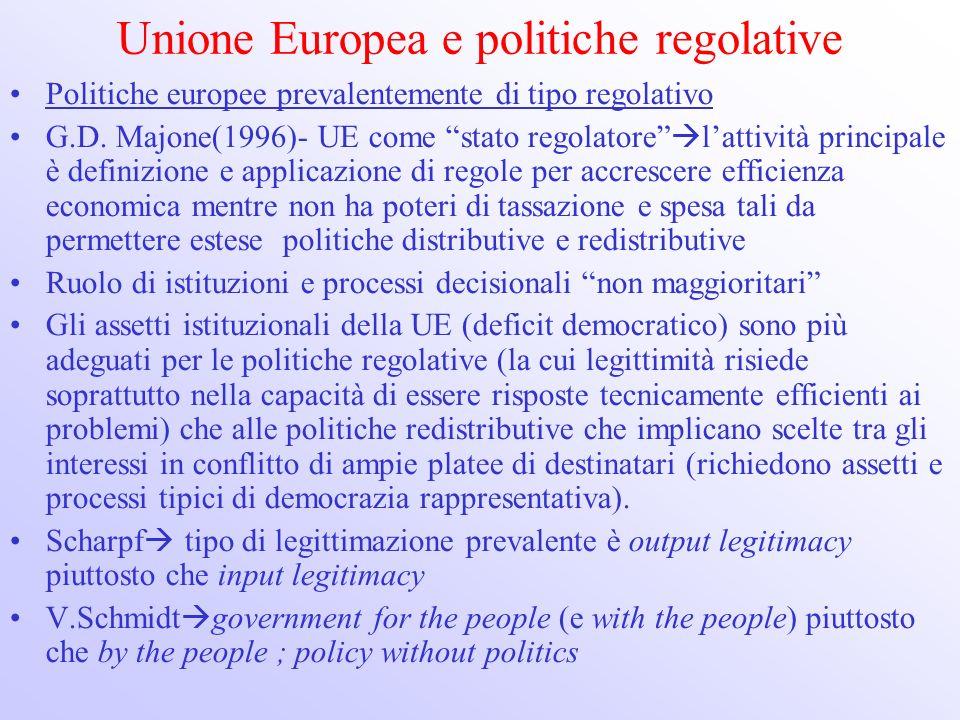 Unione Europea e politiche regolative