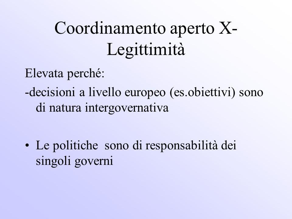 Coordinamento aperto X-Legittimità