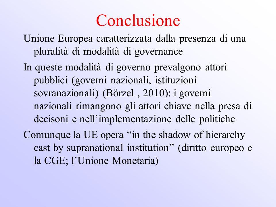 Conclusione Unione Europea caratterizzata dalla presenza di una pluralità di modalità di governance.