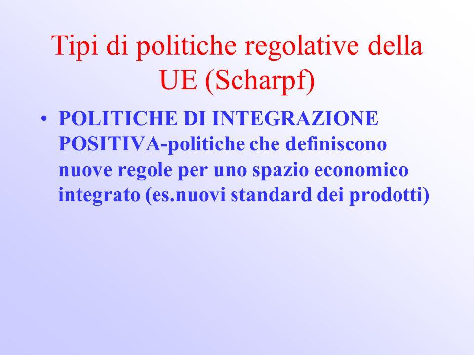 Tipi di politiche regolative della UE (Scharpf)