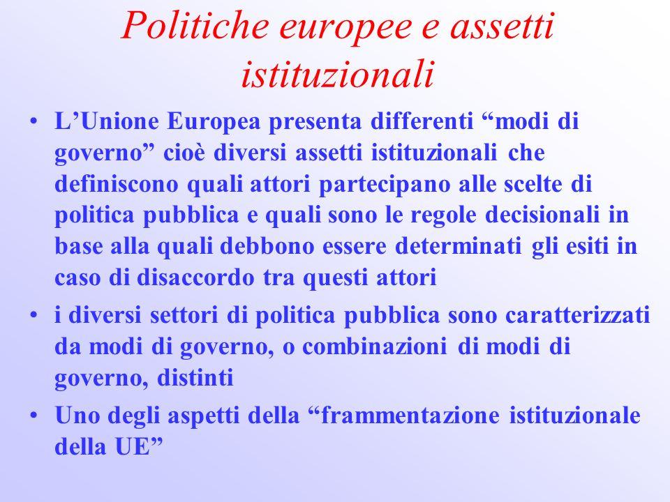 Politiche europee e assetti istituzionali