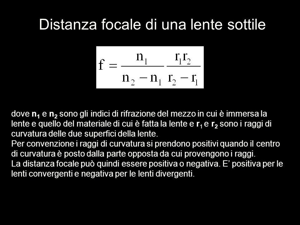 Distanza focale di una lente sottile