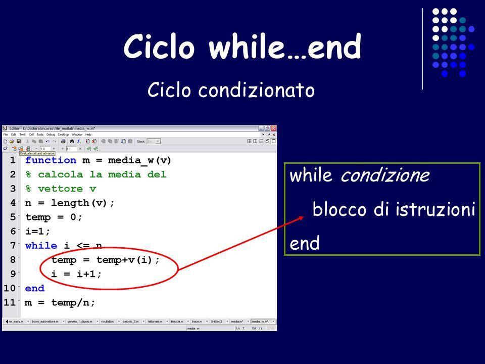 Ciclo while…end Ciclo condizionato while condizione