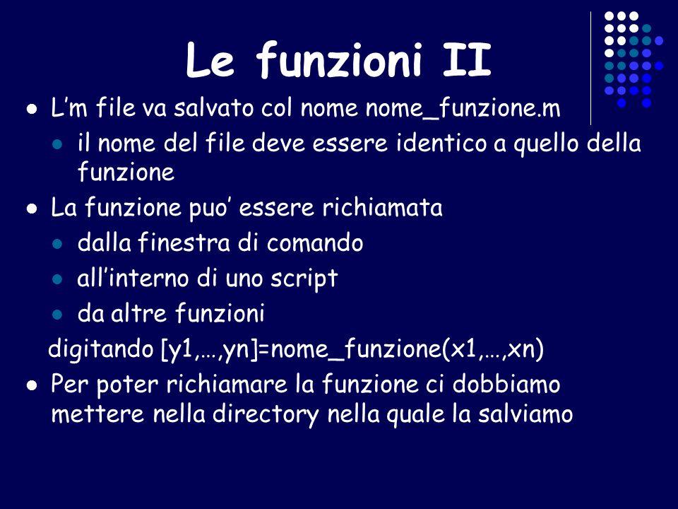 Le funzioni II L'm file va salvato col nome nome_funzione.m