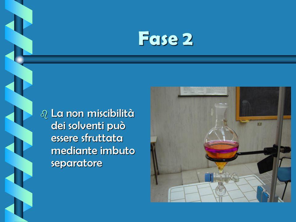 Fase 2 La non miscibilità dei solventi può essere sfruttata mediante imbuto separatore