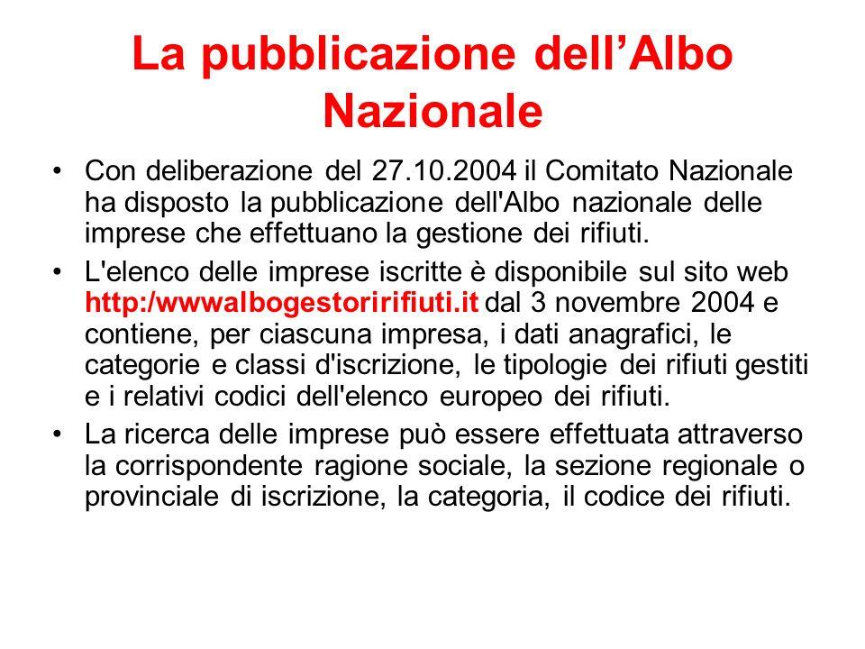 La pubblicazione dell'Albo Nazionale