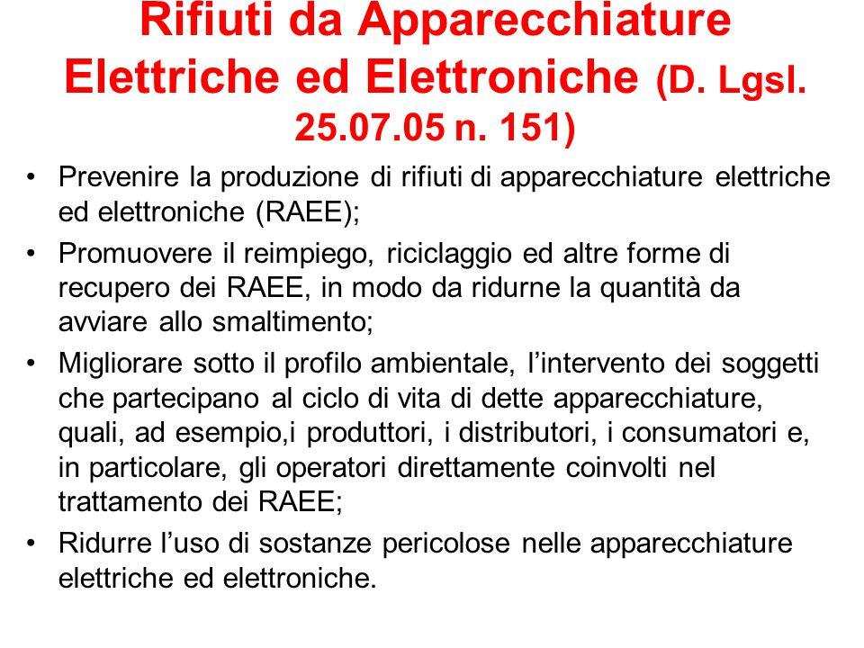 Rifiuti da Apparecchiature Elettriche ed Elettroniche (D. Lgsl. 25. 07