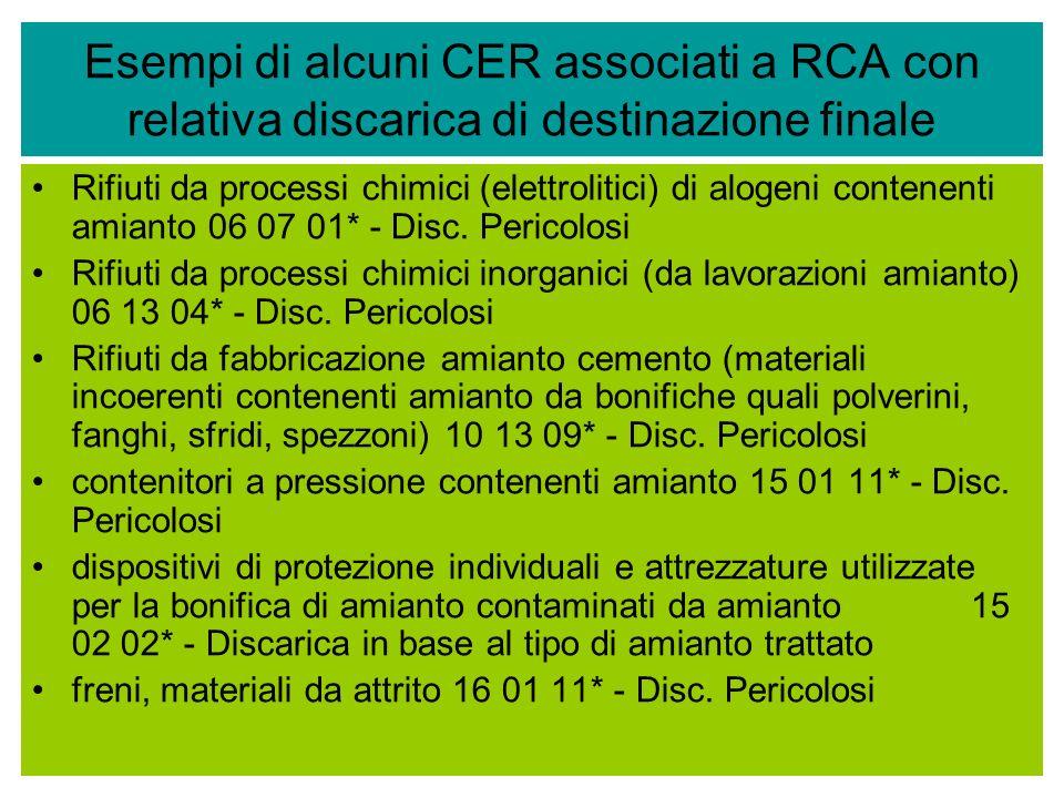 Esempi di alcuni CER associati a RCA con relativa discarica di destinazione finale
