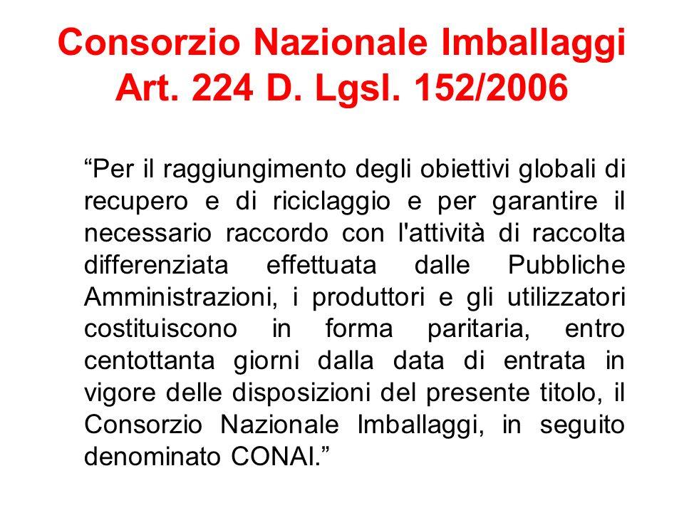 Consorzio Nazionale Imballaggi Art. 224 D. Lgsl. 152/2006