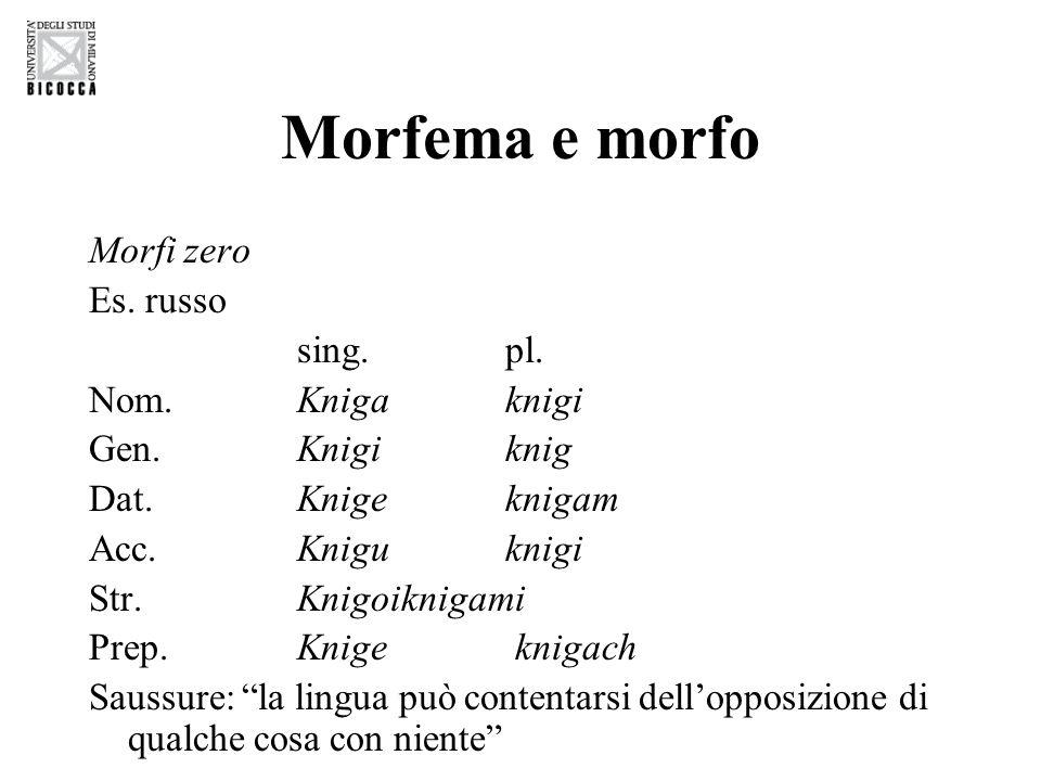 Morfema e morfo Morfi zero Es. russo sing. pl. Nom. Kniga knigi