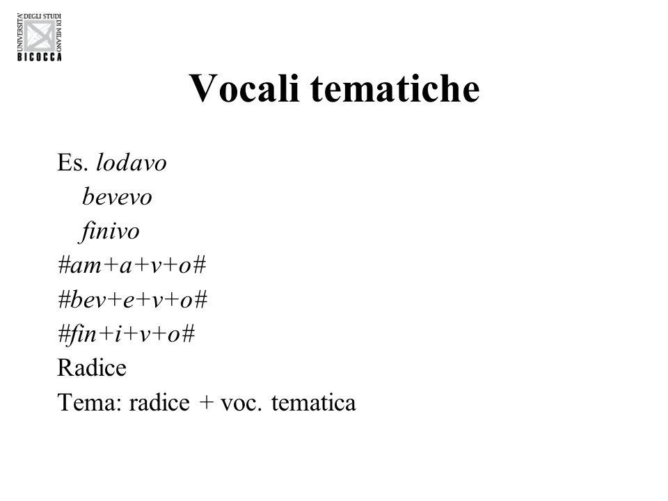 Vocali tematiche Es. lodavo bevevo finivo #am+a+v+o# #bev+e+v+o#