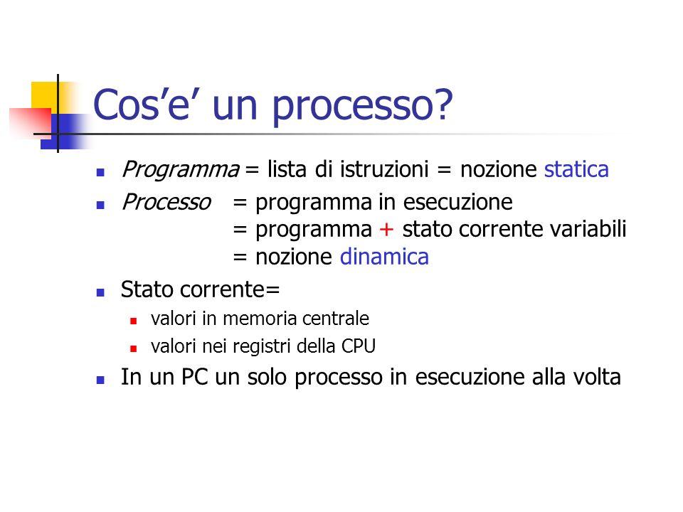 Cos'e' un processo Programma = lista di istruzioni = nozione statica