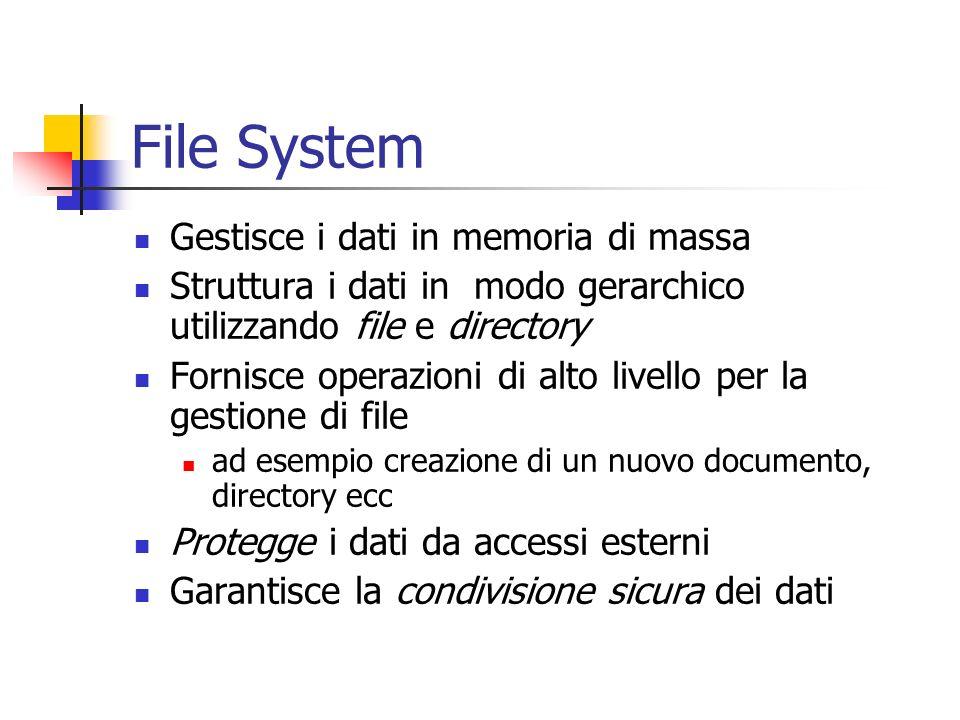 File System Gestisce i dati in memoria di massa