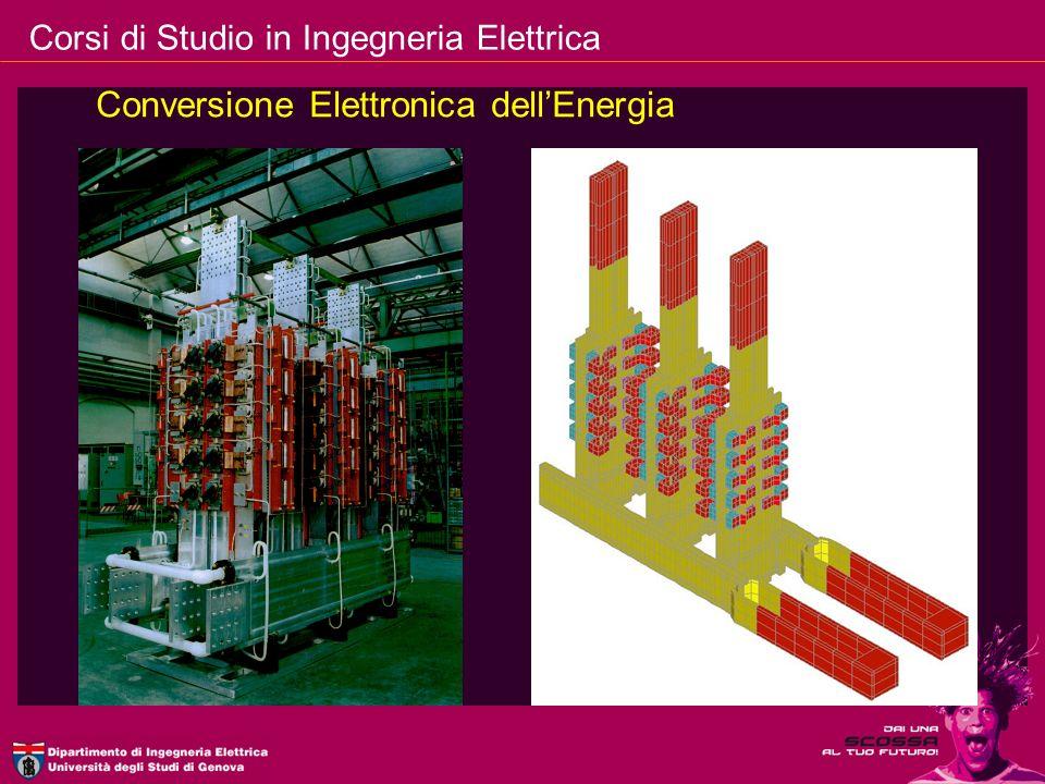 Conversione Elettronica dell'Energia