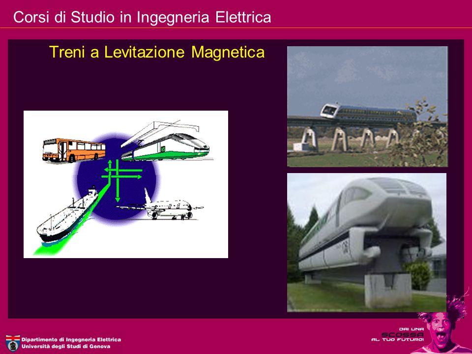 Treni a Levitazione Magnetica