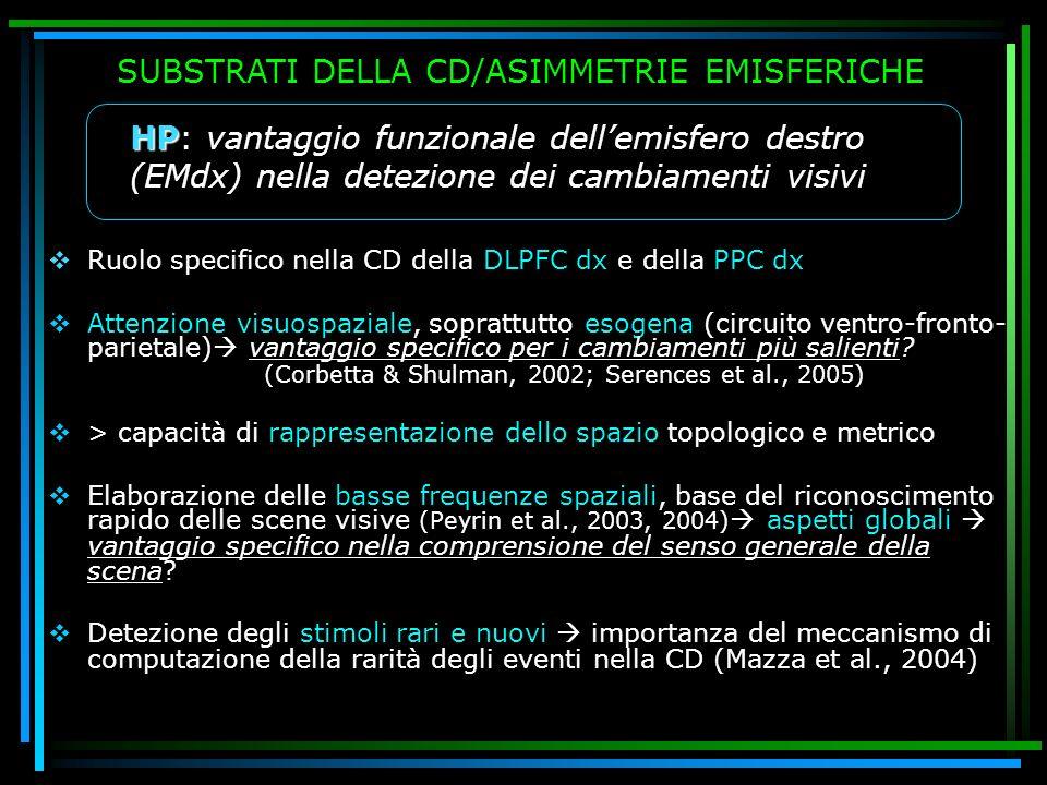 SUBSTRATI DELLA CD/ASIMMETRIE EMISFERICHE
