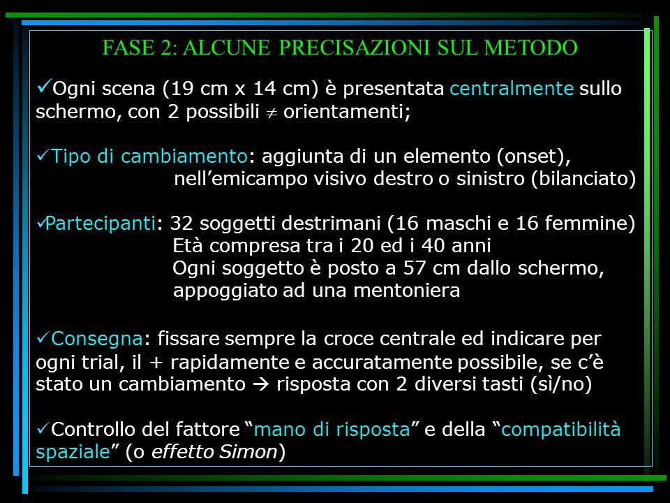 FASE 2: ALCUNE PRECISAZIONI SUL METODO