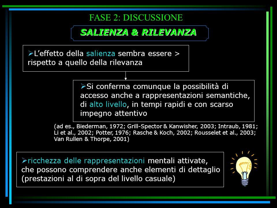 FASE 2: DISCUSSIONE SALIENZA & RILEVANZA