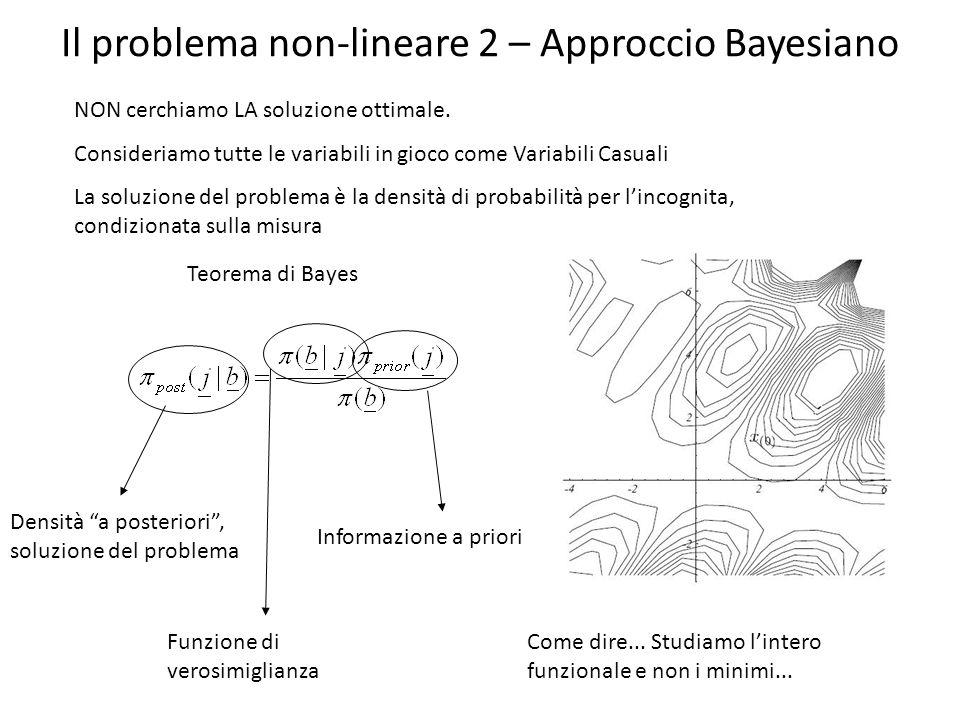 Il problema non-lineare 2 – Approccio Bayesiano