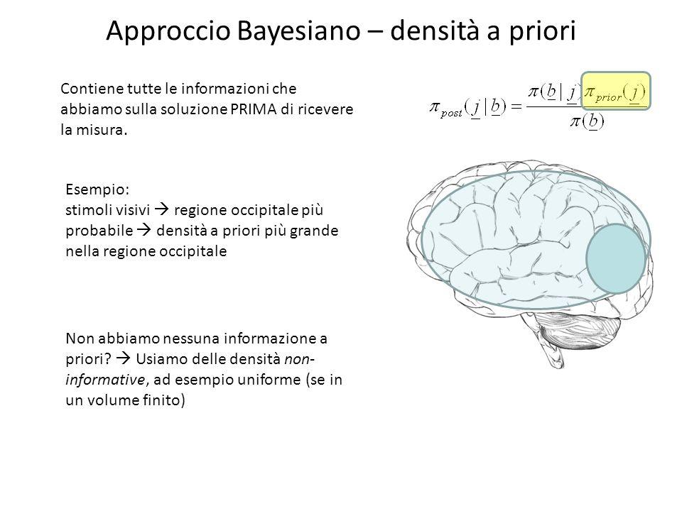 Approccio Bayesiano – densità a priori