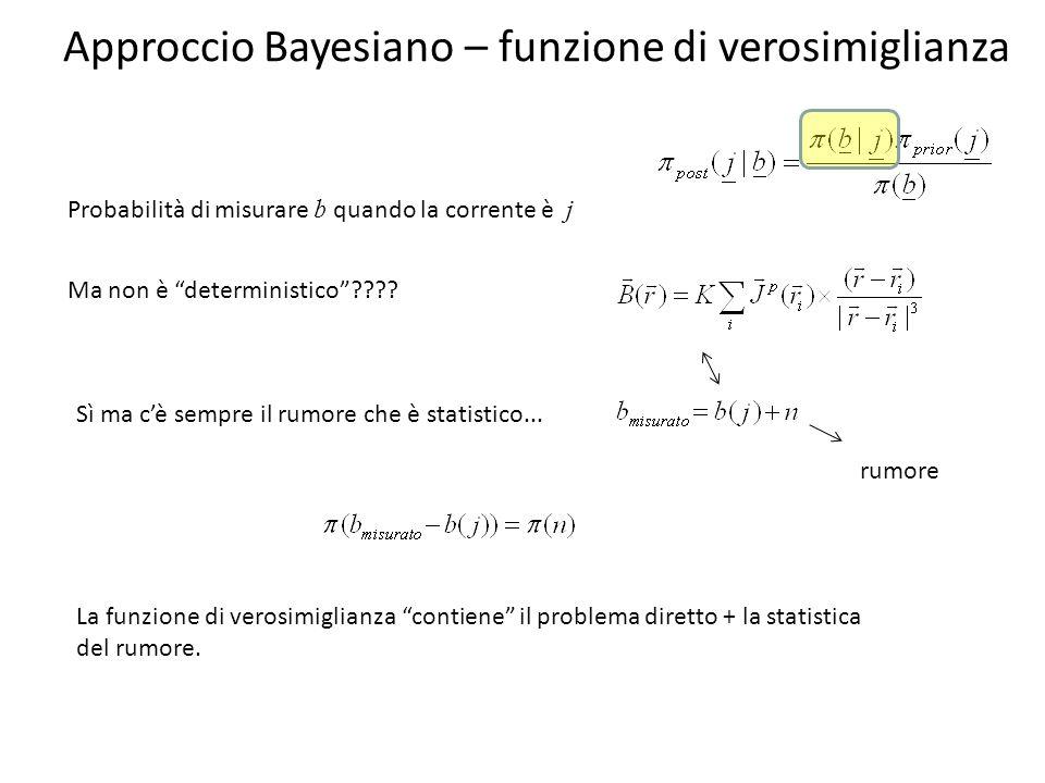 Approccio Bayesiano – funzione di verosimiglianza