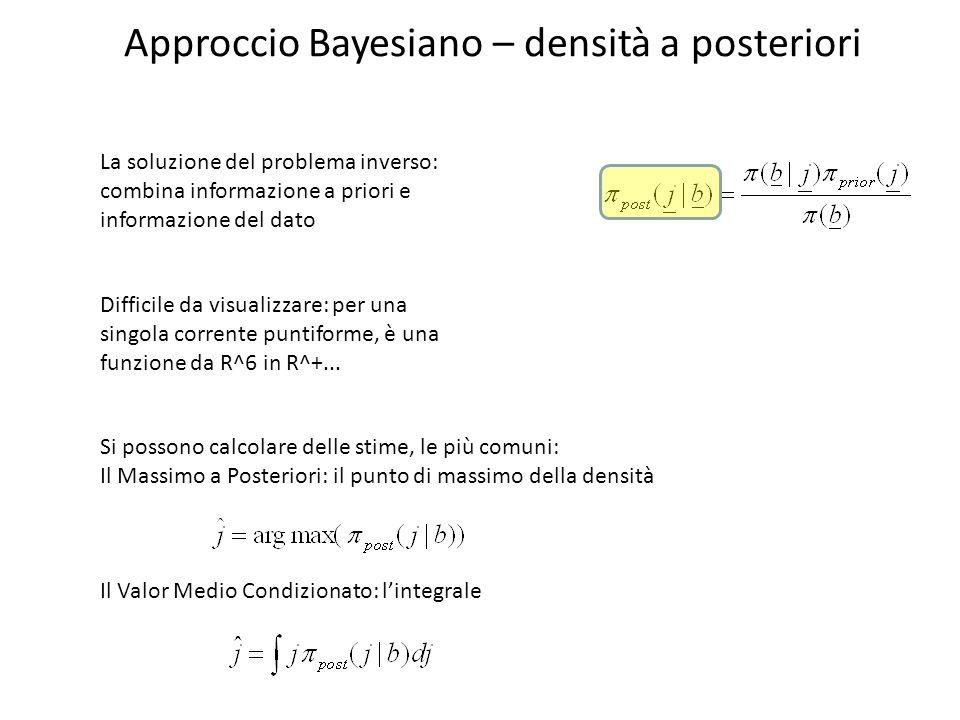 Approccio Bayesiano – densità a posteriori