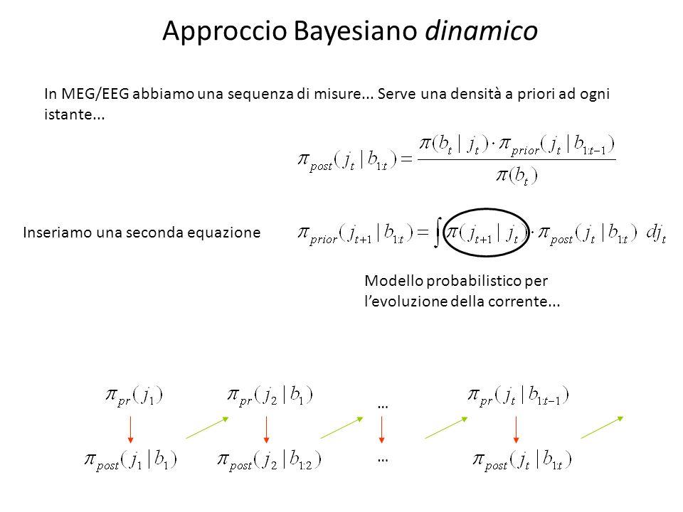 Approccio Bayesiano dinamico