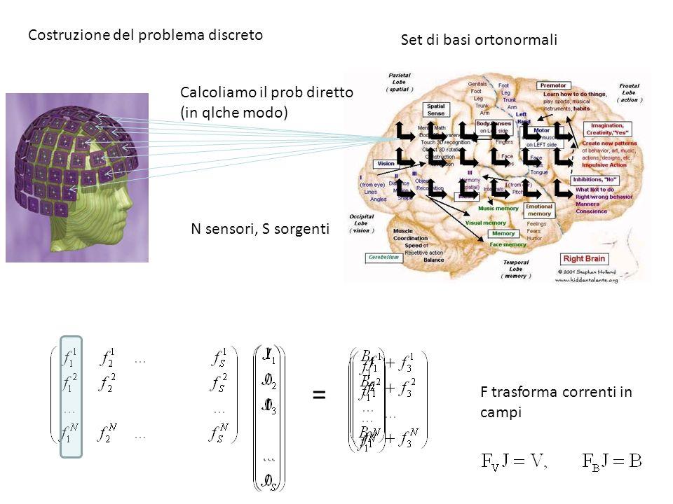 = Costruzione del problema discreto Set di basi ortonormali