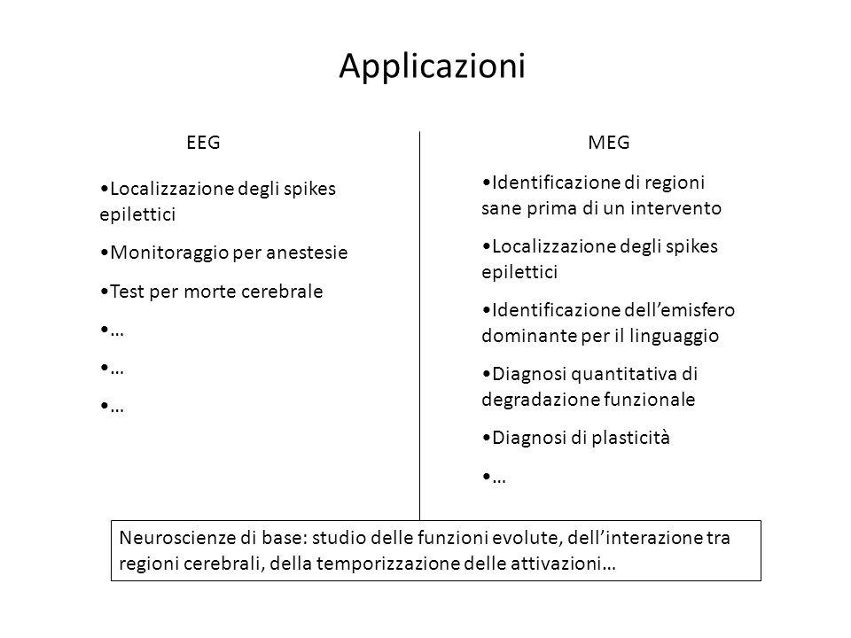 Applicazioni EEG. MEG. Identificazione di regioni sane prima di un intervento. Localizzazione degli spikes epilettici.