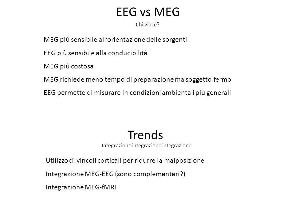 EEG vs MEG Trends MEG più sensibile all'orientazione delle sorgenti