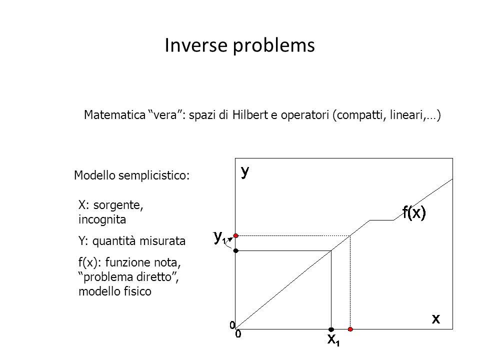 Inverse problems Matematica vera : spazi di Hilbert e operatori (compatti, lineari,…) Modello semplicistico: