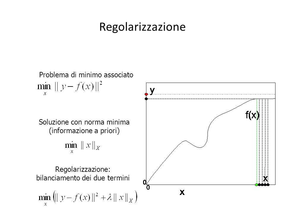 Regolarizzazione Problema di minimo associato
