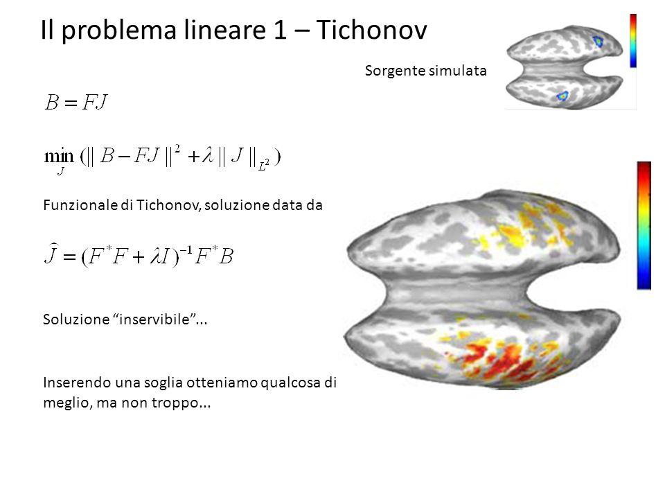 Il problema lineare 1 – Tichonov
