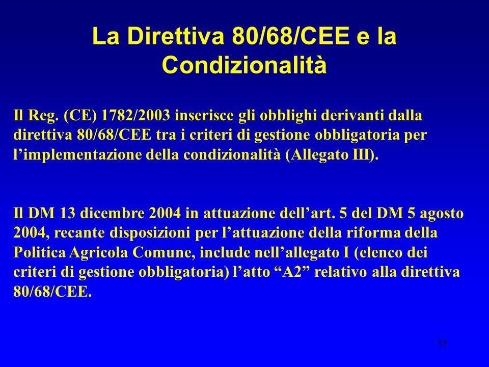 La Direttiva 80/68/CEE e la Condizionalità