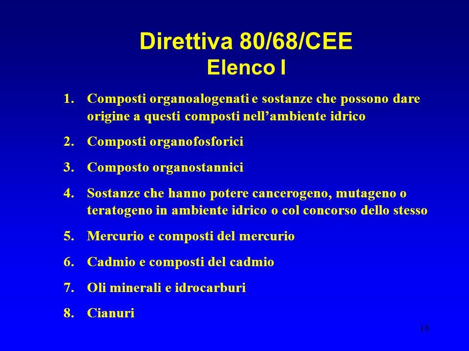 Direttiva 80/68/CEE Elenco I