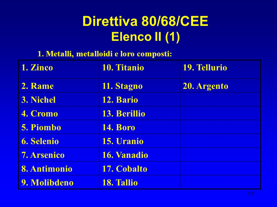 Direttiva 80/68/CEE Elenco II (1)