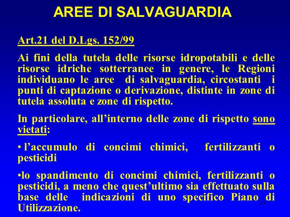 AREE DI SALVAGUARDIA Art.21 del D.Lgs. 152/99