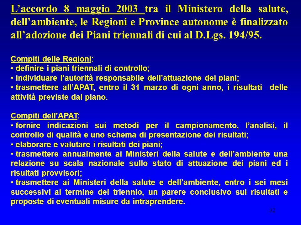 L'accordo 8 maggio 2003 tra il Ministero della salute, dell'ambiente, le Regioni e Province autonome è finalizzato all'adozione dei Piani triennali di cui al D.Lgs. 194/95.