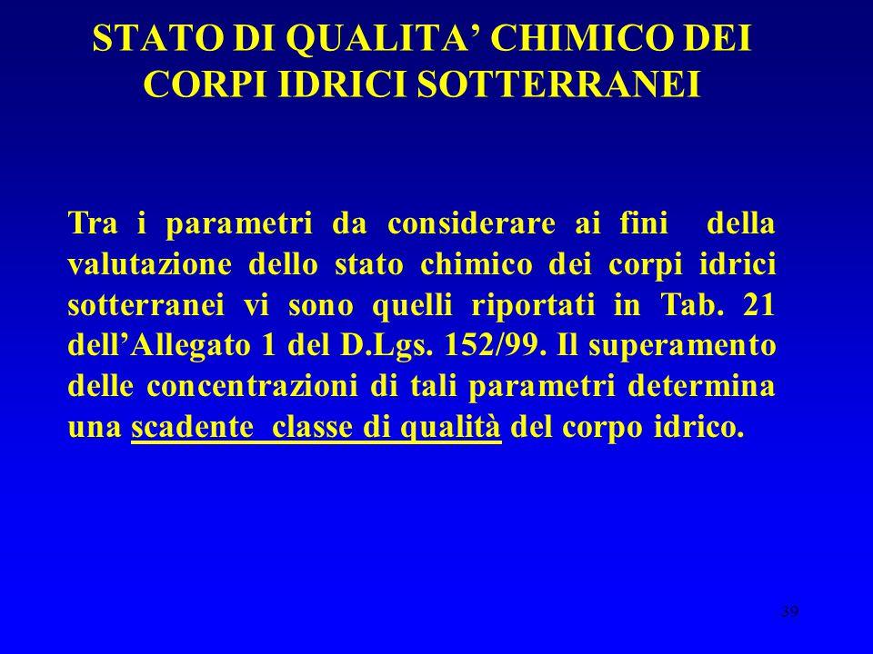 STATO DI QUALITA' CHIMICO DEI CORPI IDRICI SOTTERRANEI