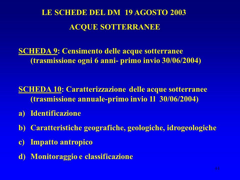 LE SCHEDE DEL DM 19 AGOSTO 2003 ACQUE SOTTERRANEE. SCHEDA 9: Censimento delle acque sotterranee (trasmissione ogni 6 anni- primo invio 30/06/2004)