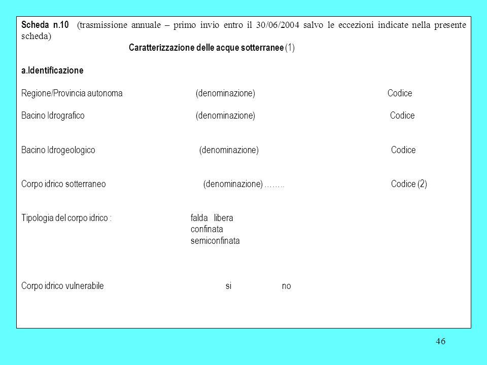 Caratterizzazione delle acque sotterranee (1) a.Identificazione