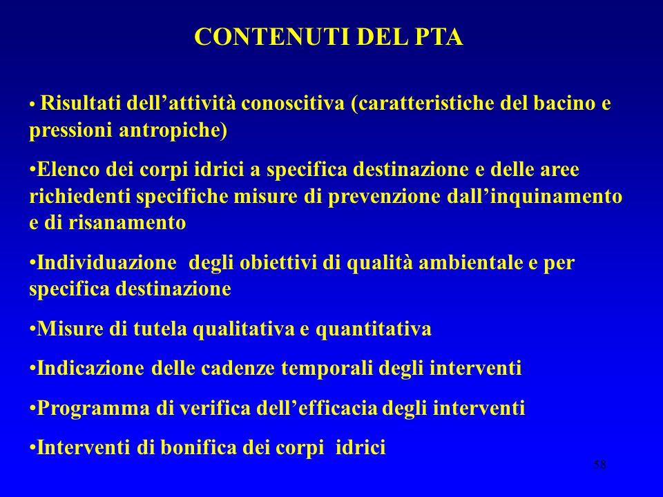 CONTENUTI DEL PTA Risultati dell'attività conoscitiva (caratteristiche del bacino e pressioni antropiche)